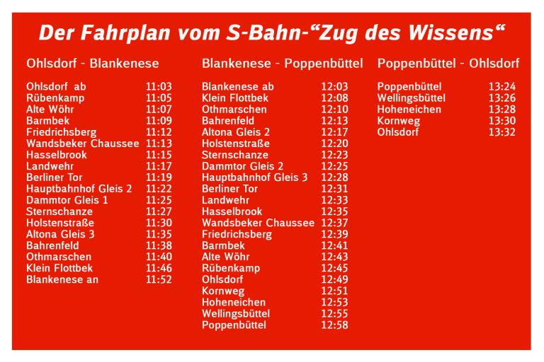 Langer Tag der StadtNatur – mit der S-Bahn Hamburgs grüne Ecken entdecken