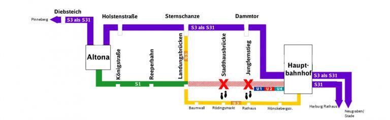 Die Modernisierung am Jungfernstieg geht weiter – Diese Linien sind betroffen
