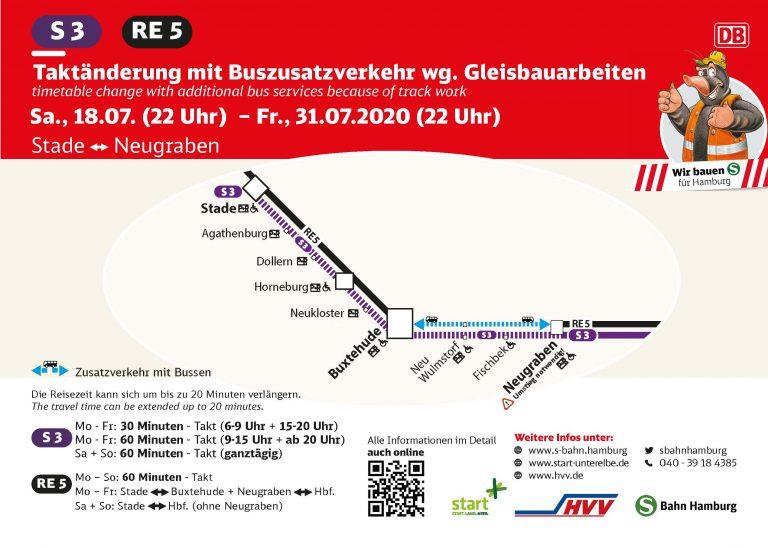 Die Schiene im Visier – Gleisarbeiten zwischen Neugraben und Buxtehude